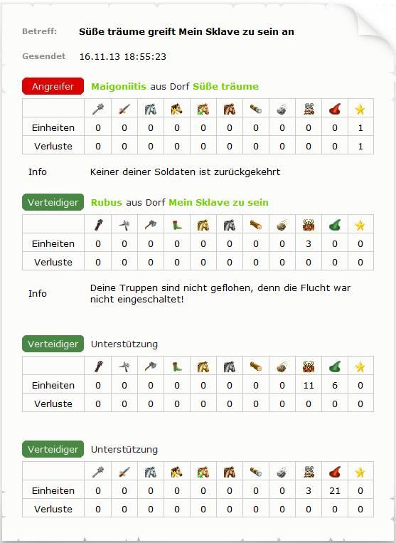 Travian-Wettbewerb-Janibas-Kampfbericht