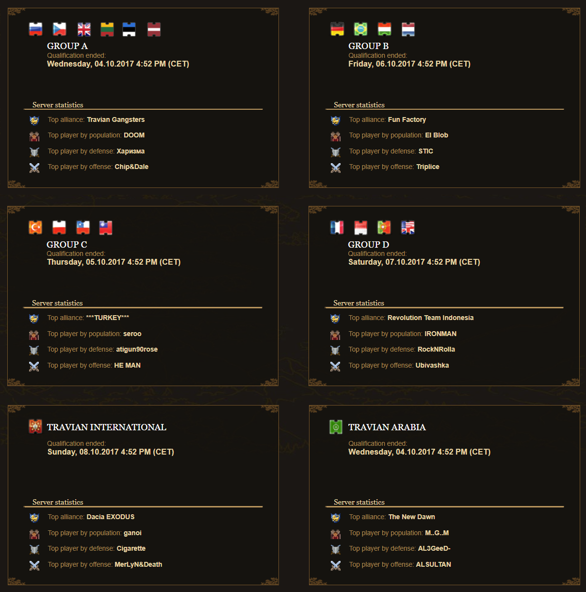 Tournament 2017 – Qualification servers are over! - Travian