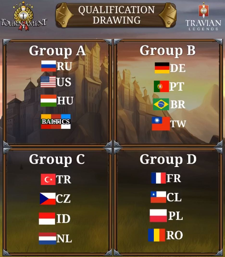 Tournament 2018 Qualification Groups - Tournament 2018 - Travian
