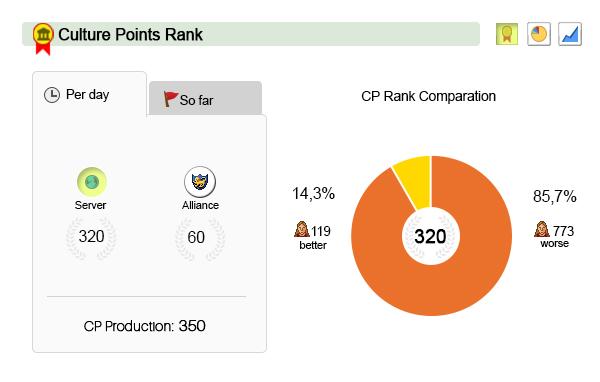 CP_0_rank.jpg