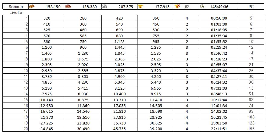 hospital-balancingvalues-Excel.png